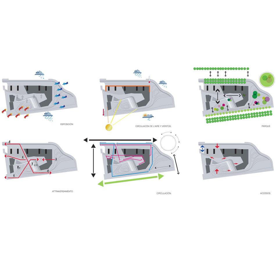 02-diagrams