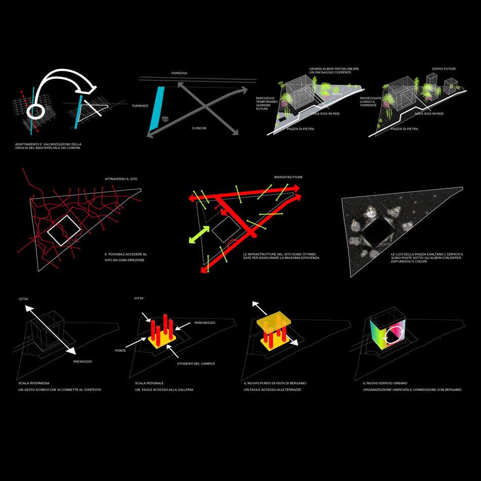 01-diagrammi