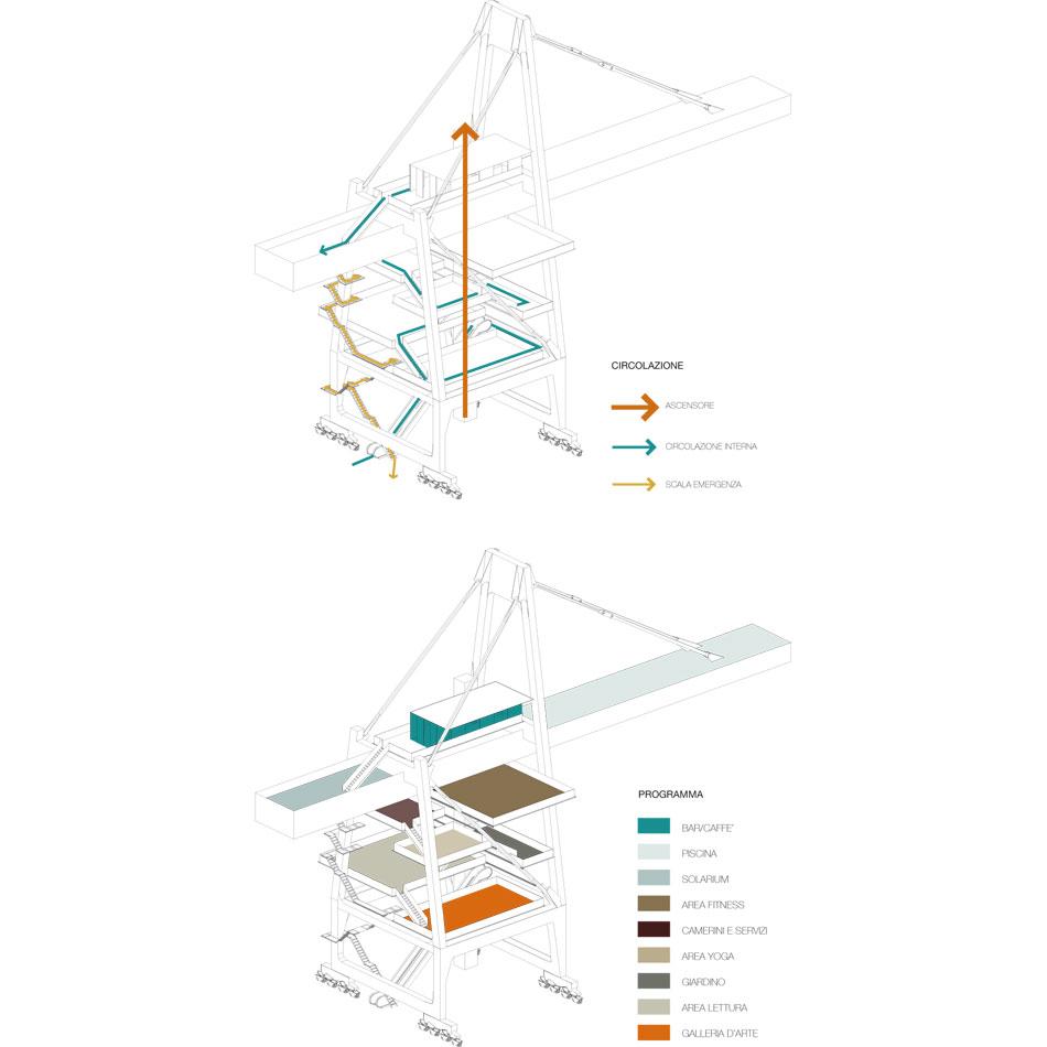 Piscina Diagrams
